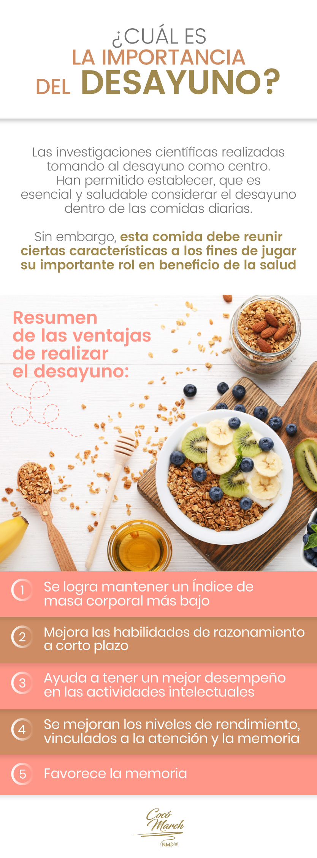 importancia-del-desayuno