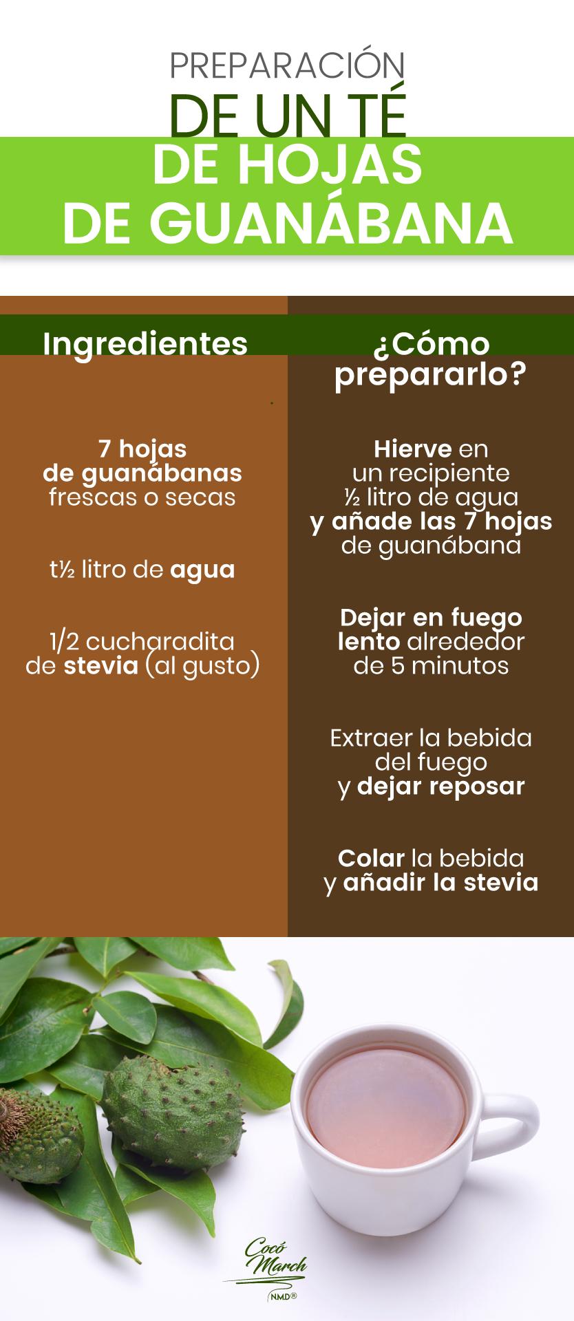 preparar-el-te-de-hojas-de-guanabana
