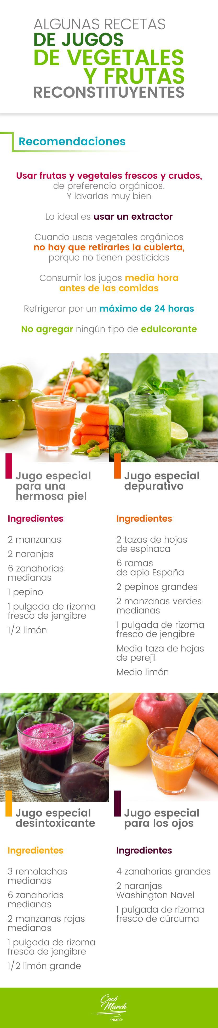 recetas-de-jugos-de-frutas-y-vegetales