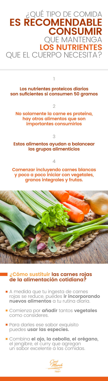 tipo-de-comida-recomendada-con-nutrientes