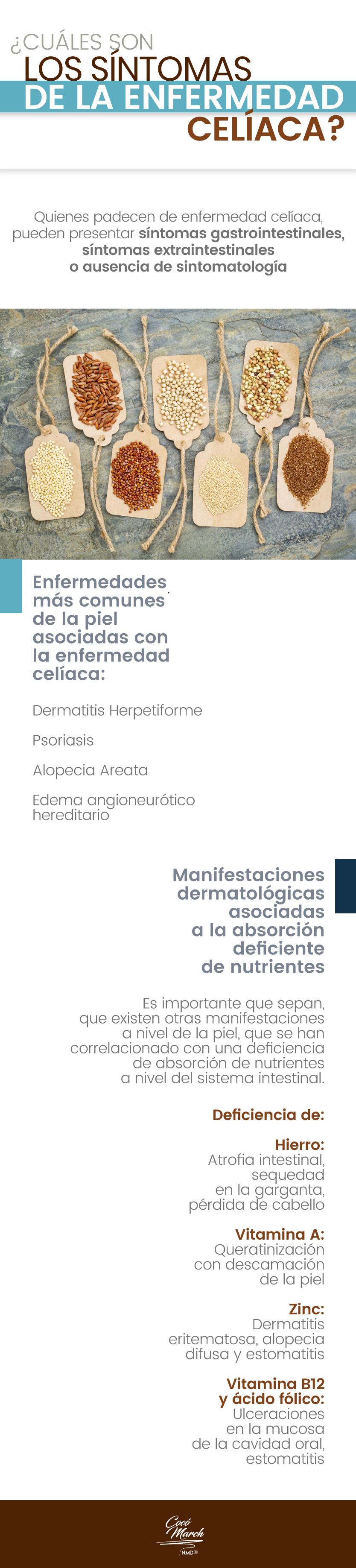 sintomas-de-la-enfermedad-celiaca