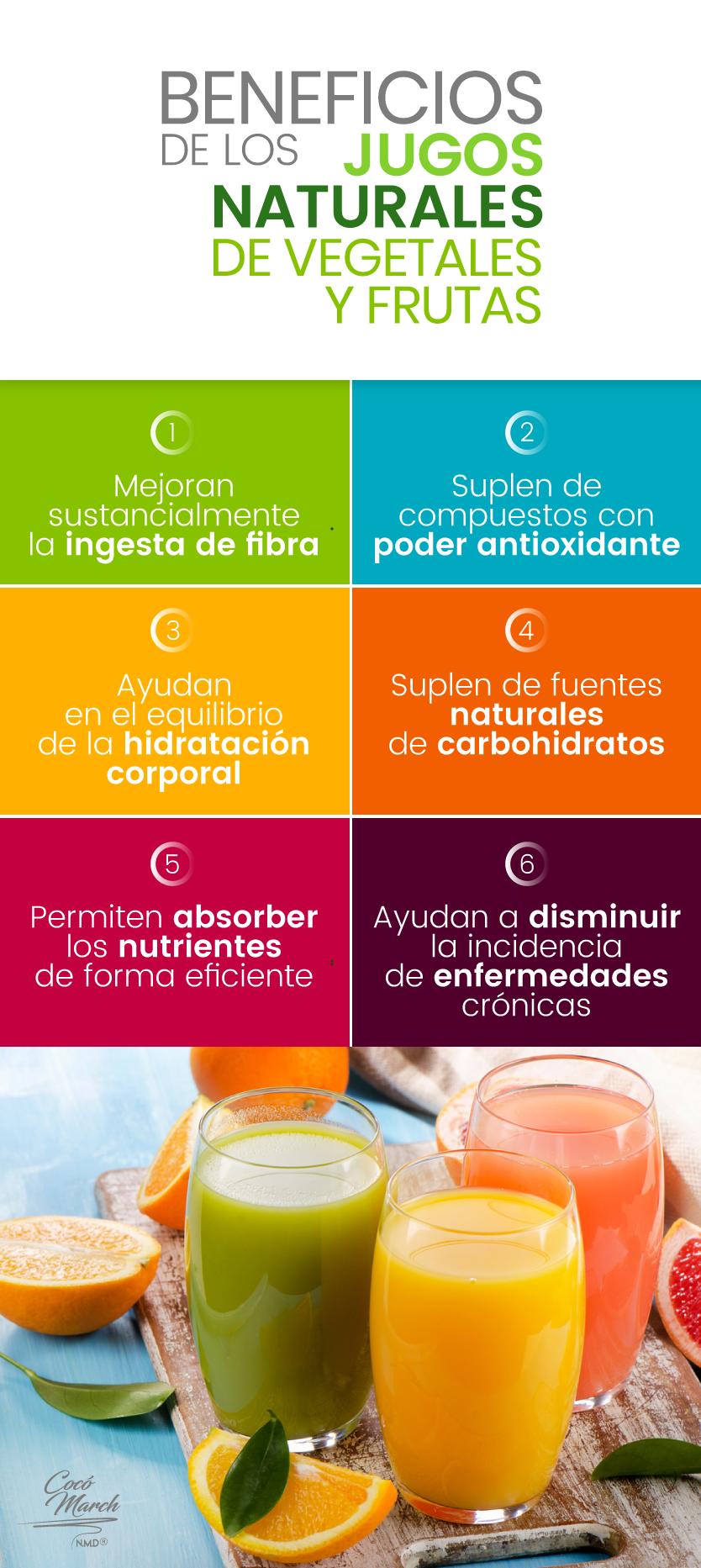 beneficios-de-los-jugos-de-frutas-y-vegetales