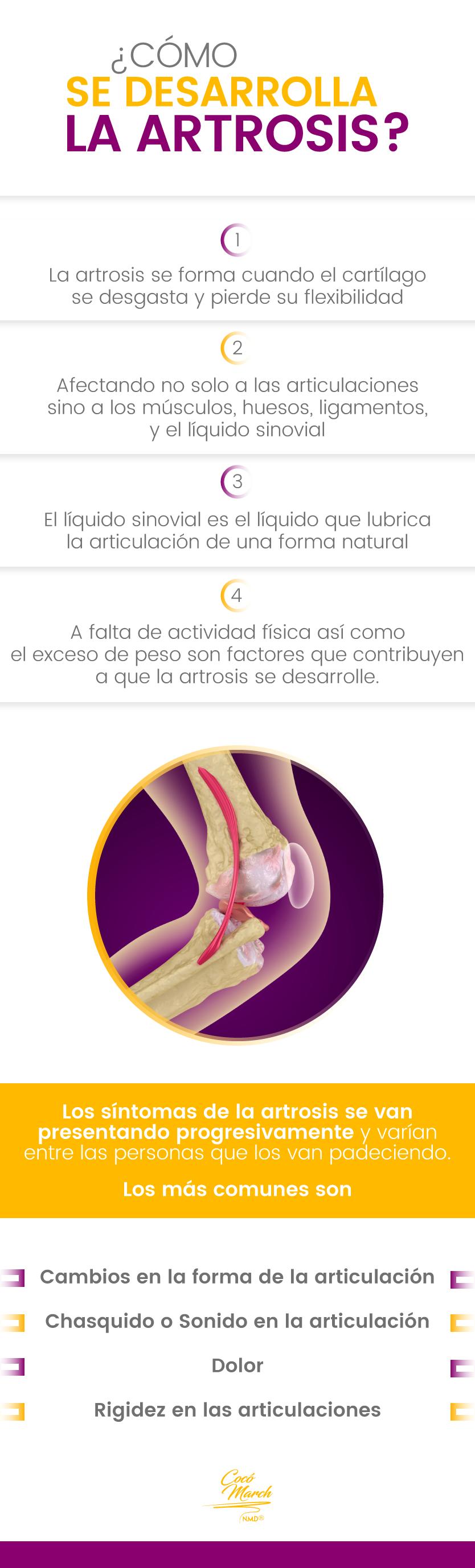 artrosis-como-se-desarrolla
