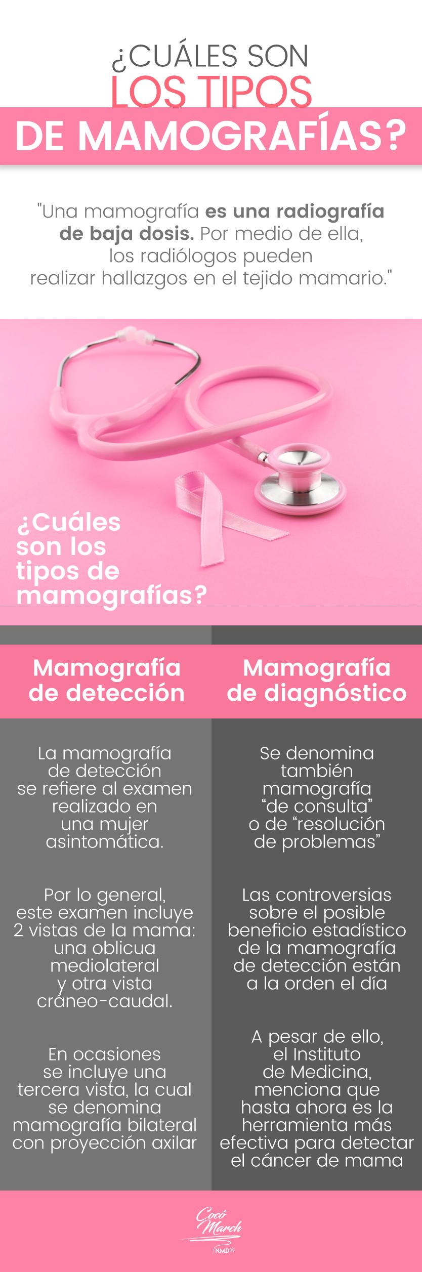 tipos-de-mamografias