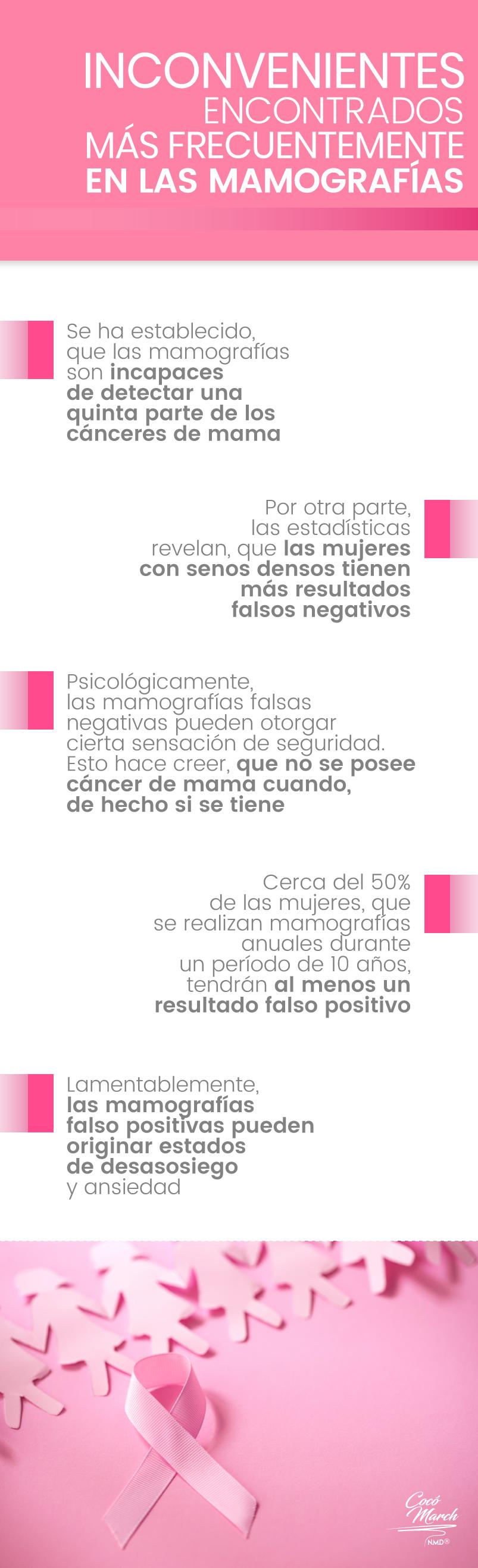 inconvenientes-de-la-mamografia