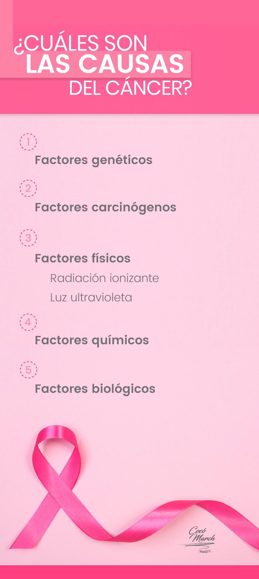 causas-del-cancer