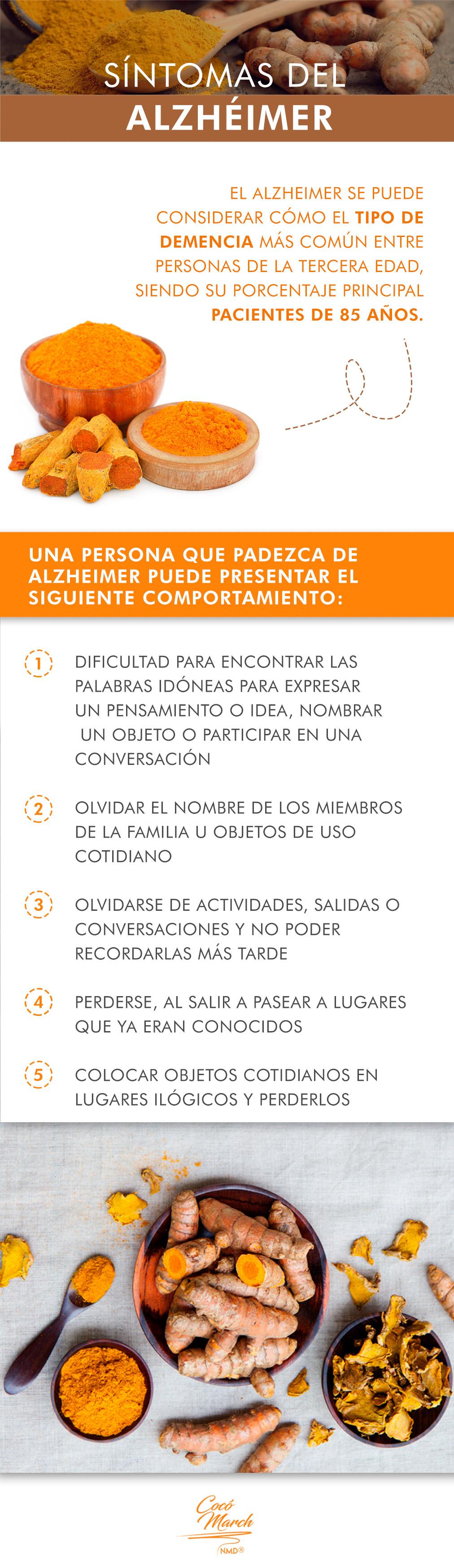 alzheimer-sintomas