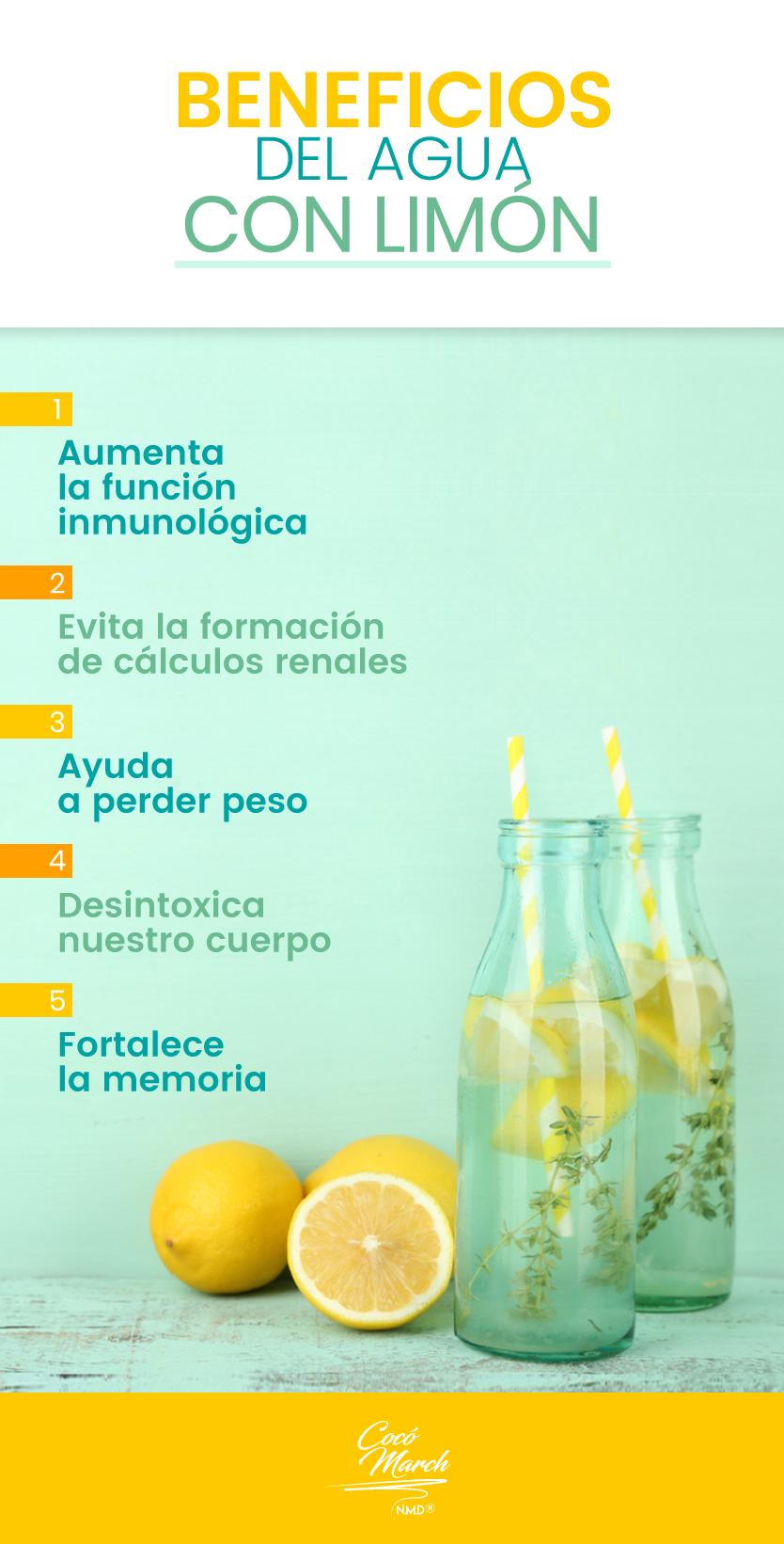 agua-con-limon-beneficios