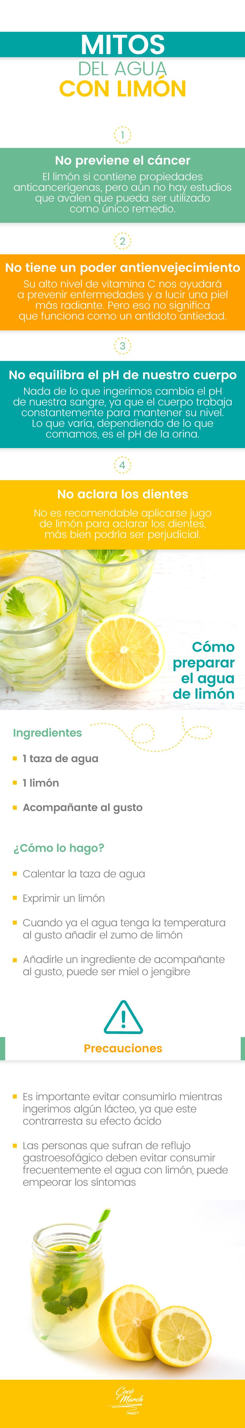 agua-con-limon-mitos