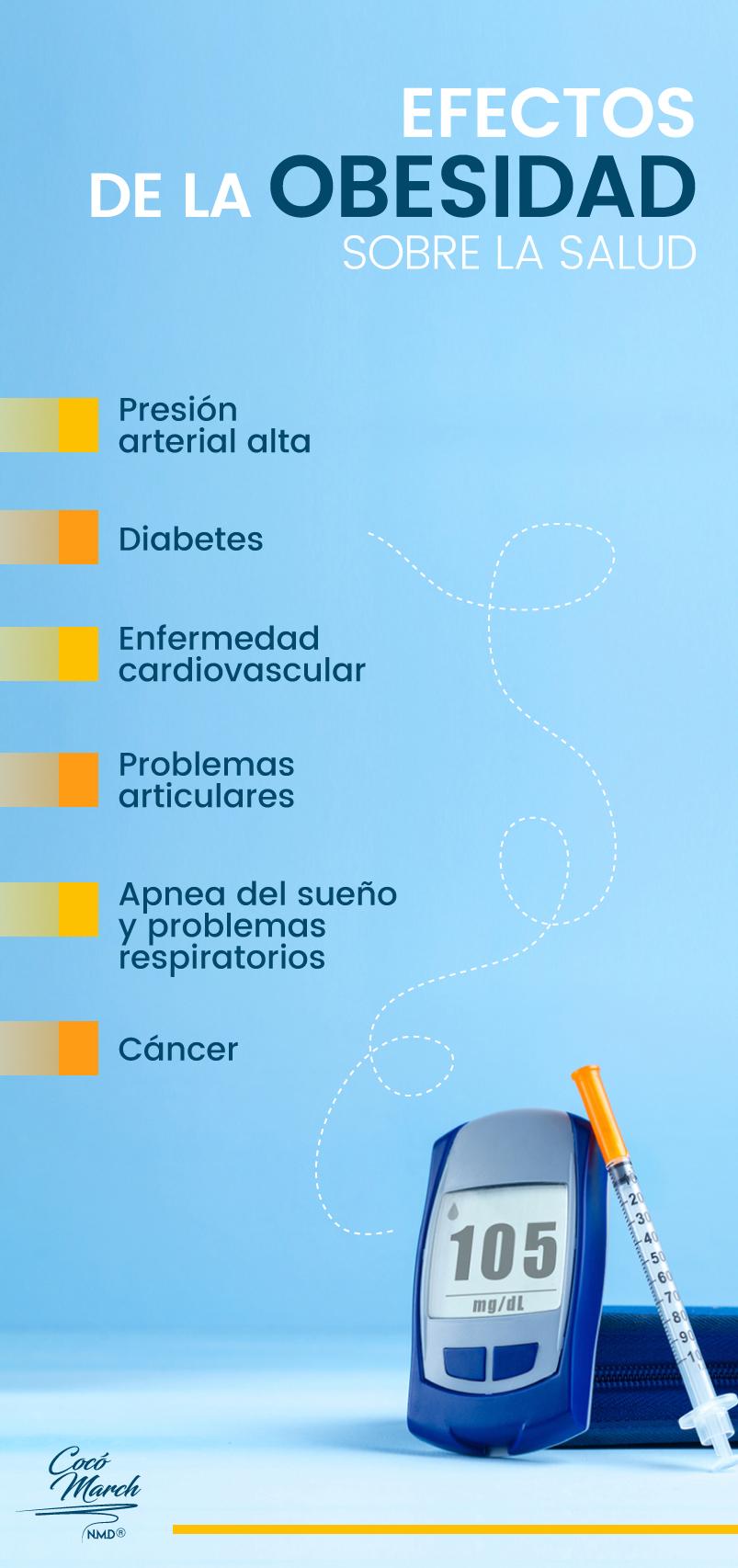 efectos-de-la-obesidad-sobre-la-salud