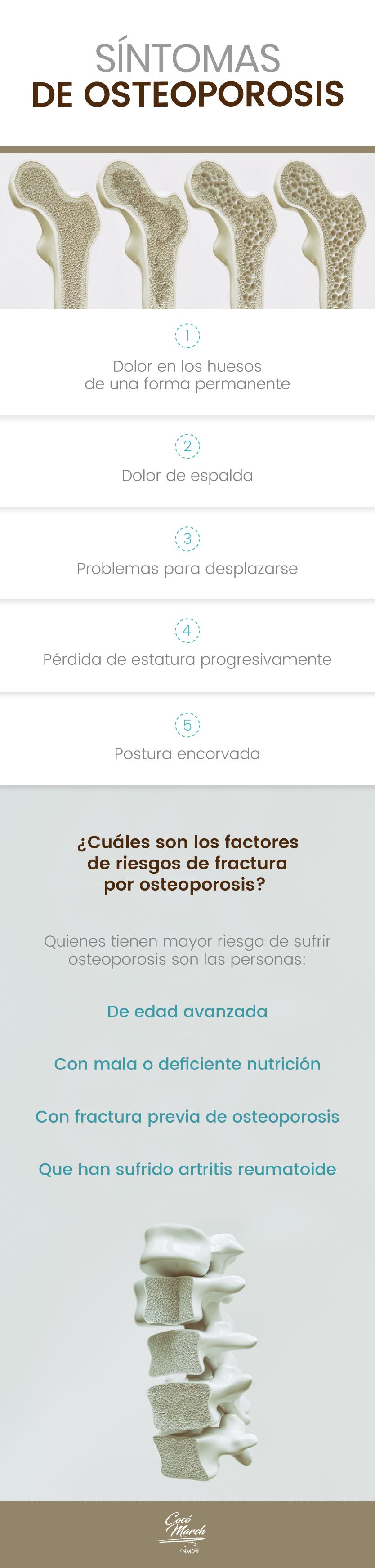 osteoporosis-sintomas
