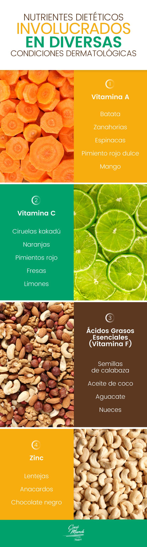 nutrientes-para-la-piel