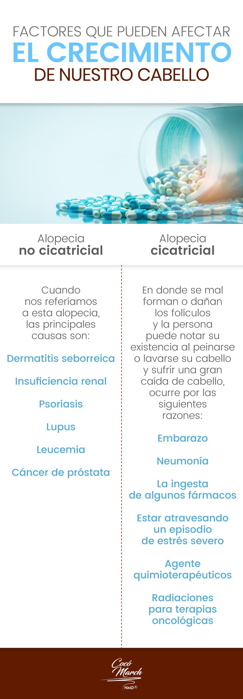 factores-que-afectan-crecimiento-del-cabello