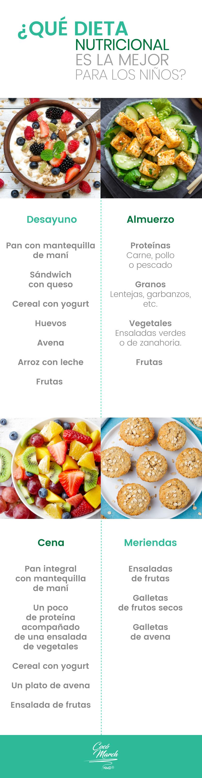 dieta-nutricional-para-los-niños