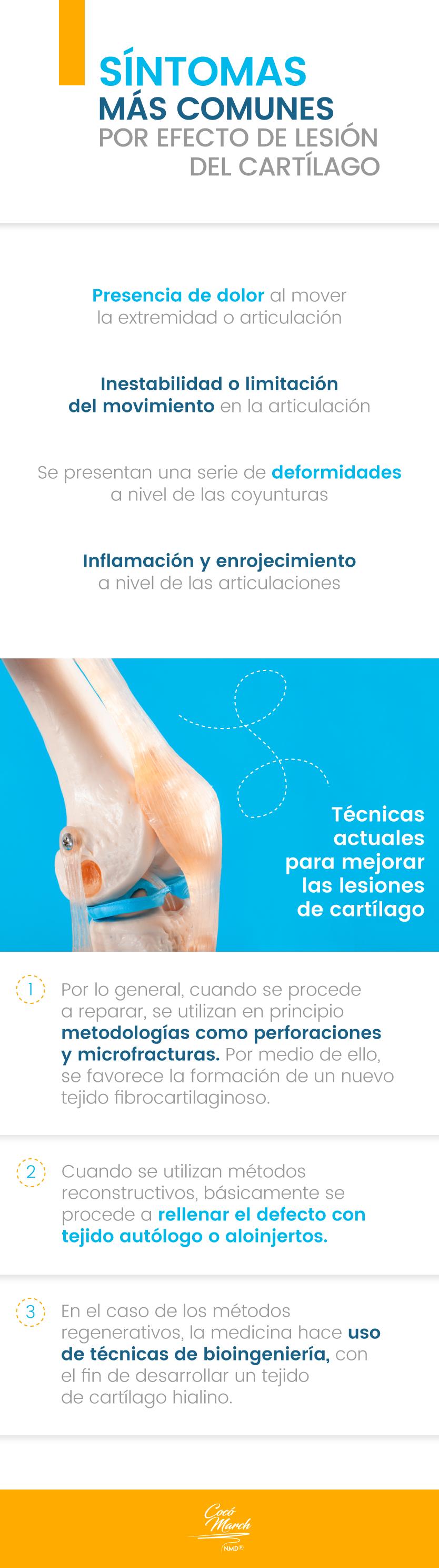 sintomas-de-un-cartilago-lesionado