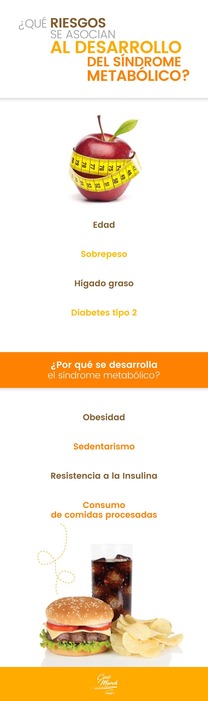 sindrome-metabolico-riesgos