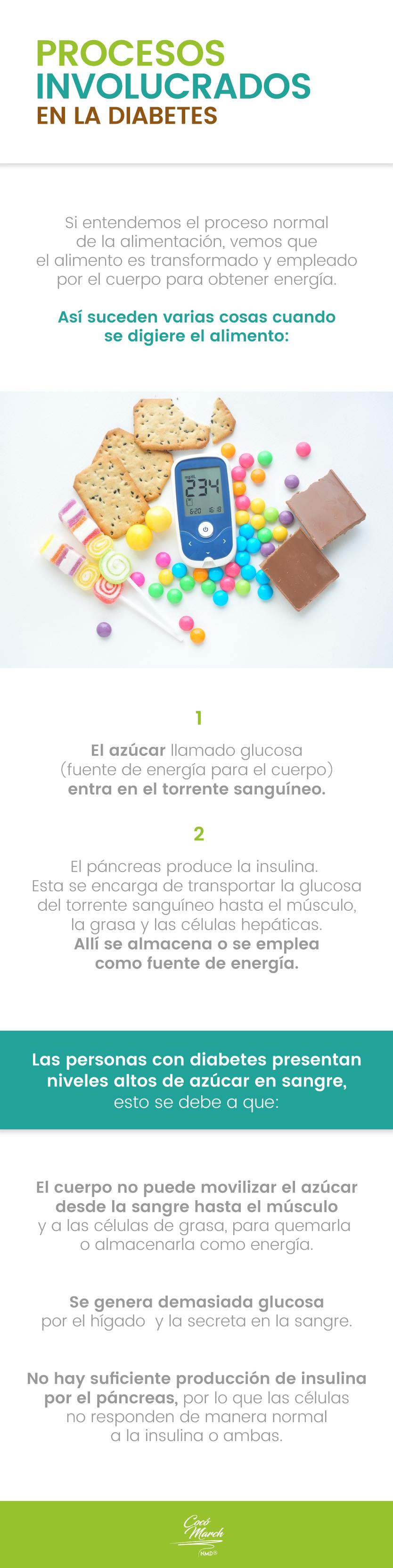 diabetes-procesos