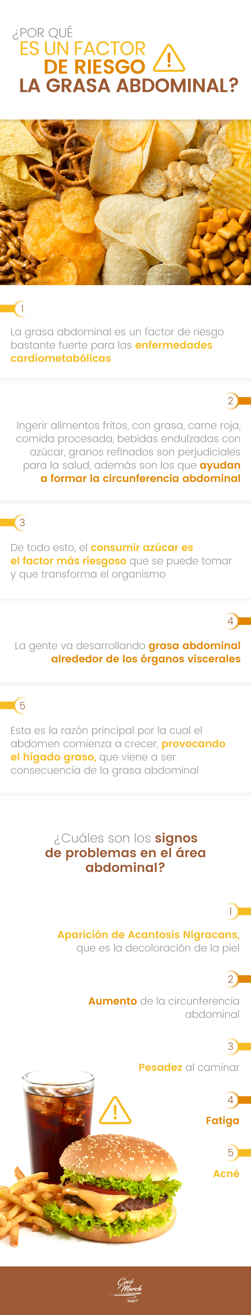 factor-de-riesgo-grasa-abdominal
