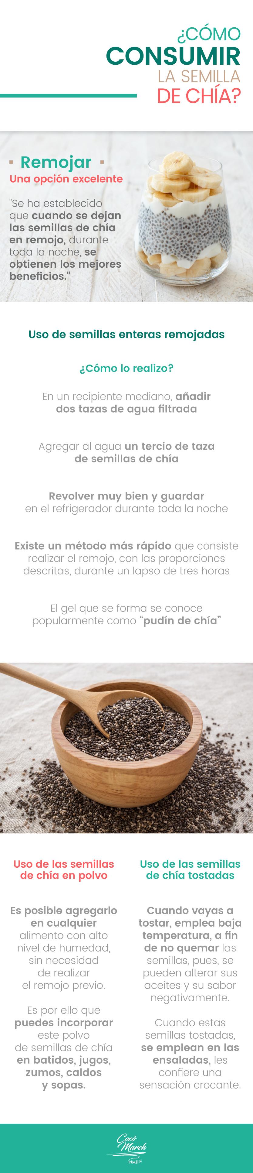 como-consumir-las-semillas-de-chia
