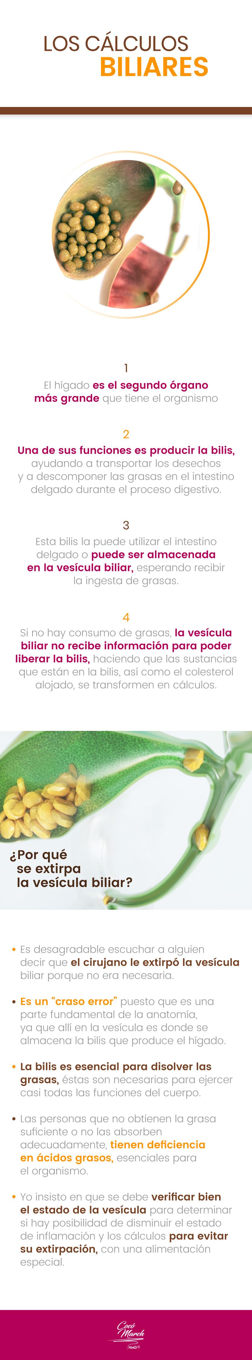calculos-biliares