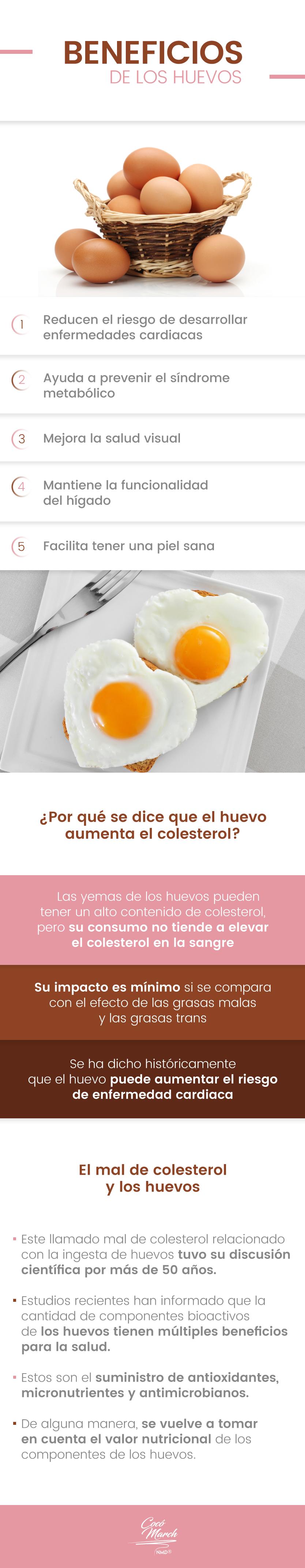 beneficios-de-los-huevos