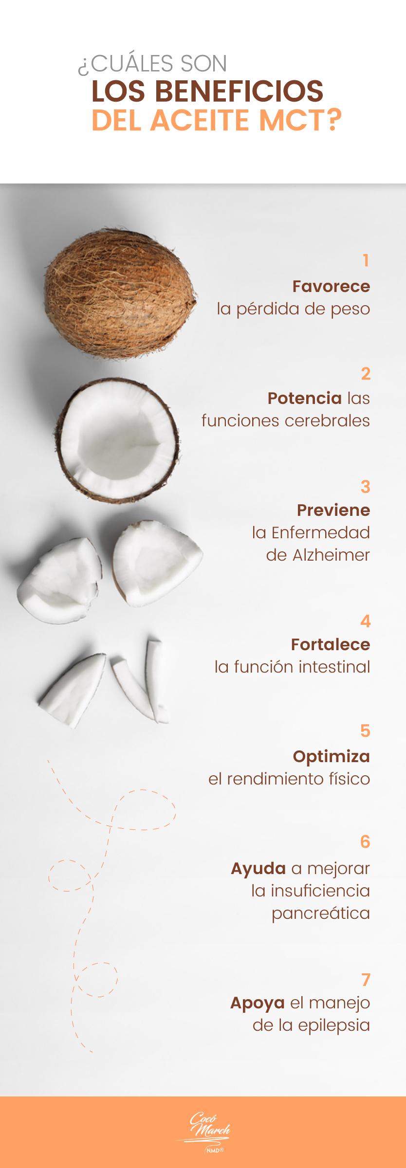 aceite-mct-beneficios