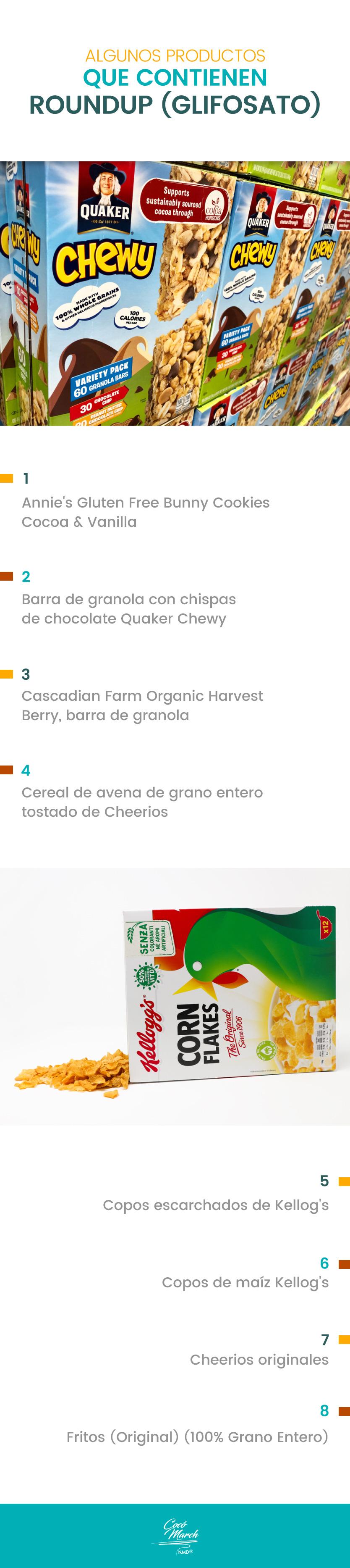 glifosato-productos-que-lo-contienen