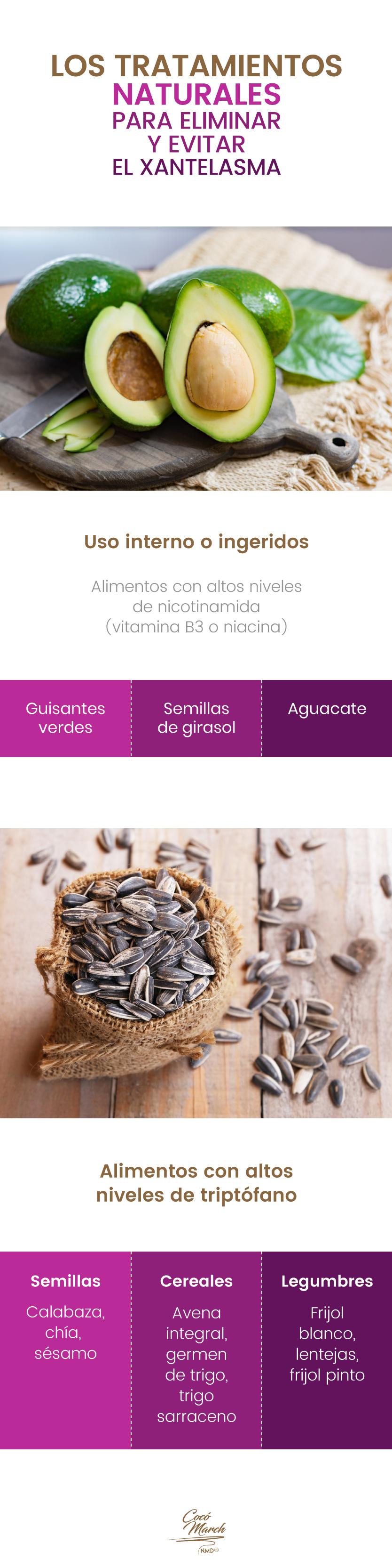 xantelasma-tratamientos-naturales