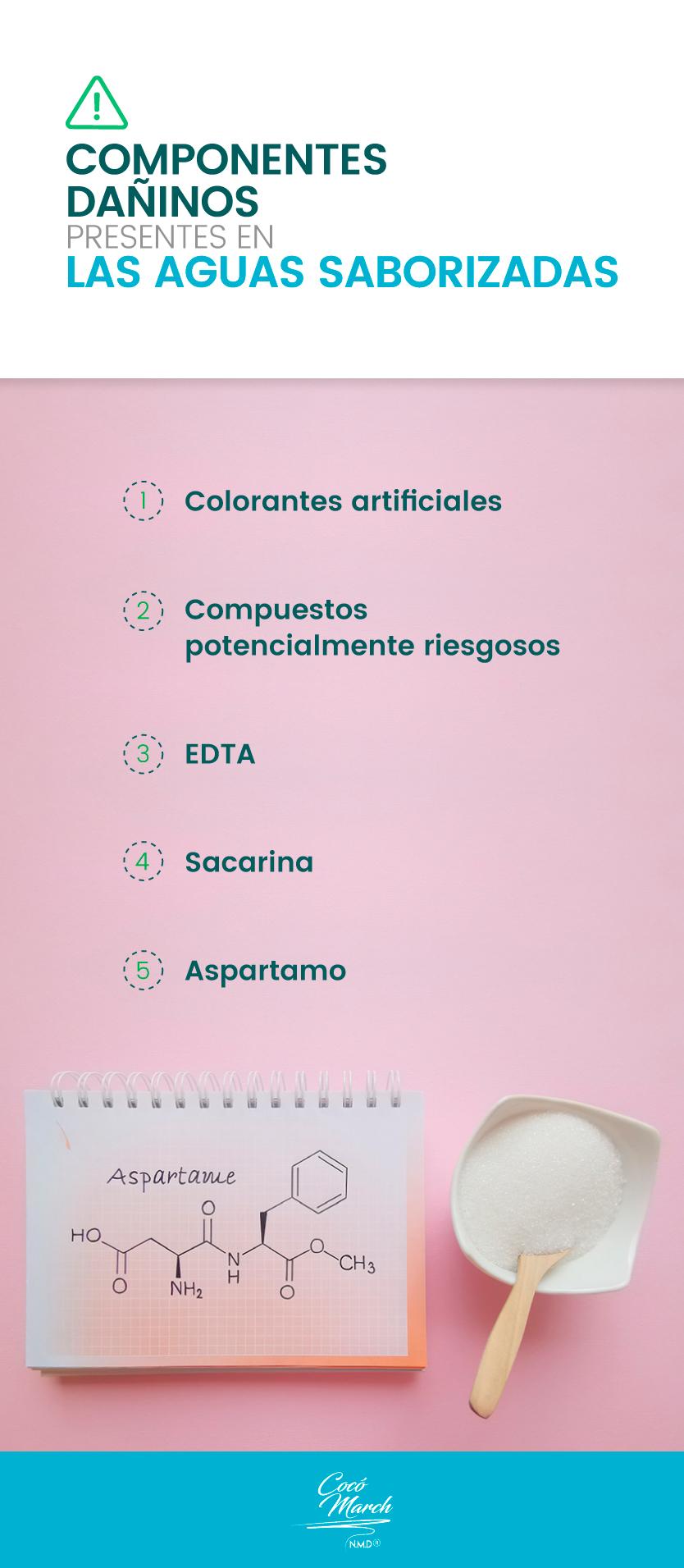 componentes-dañinos-de-las-aguas-con-sabor