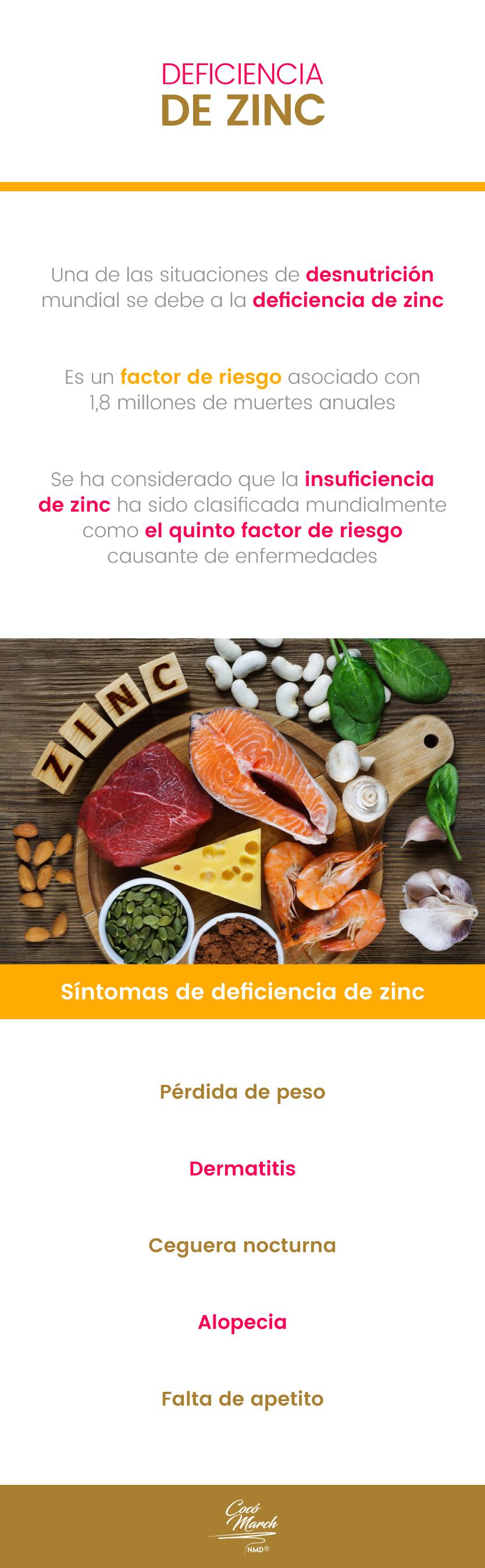 deficiencia-de-zinc