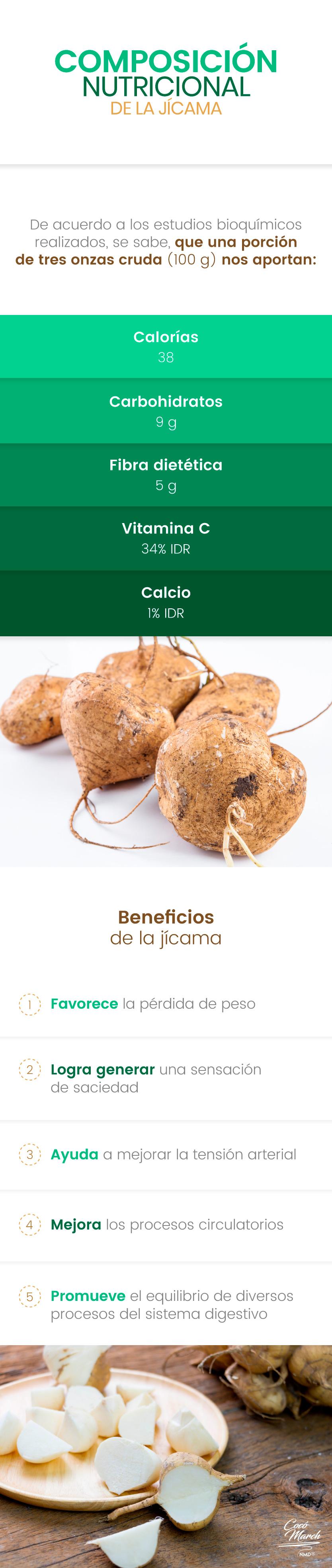 jicama-composicion-nutricional