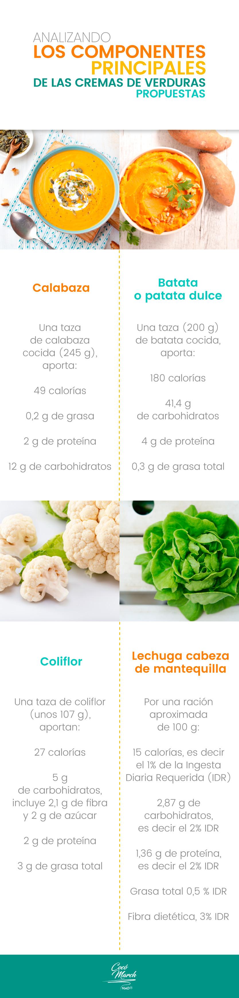 cremas-de-verduras