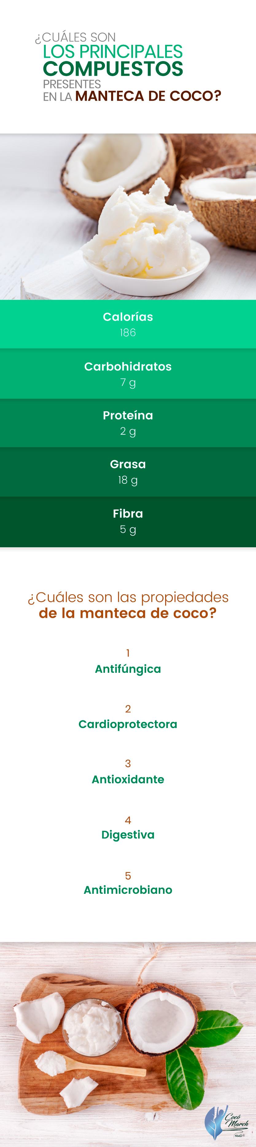 compuestos-de-la-manteca-de-coco