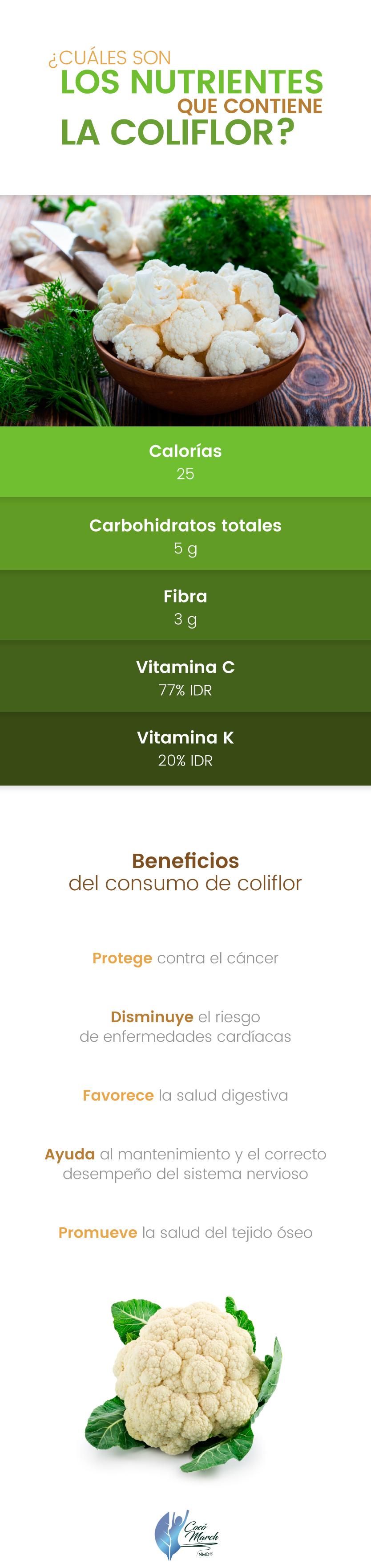 nutrientes-del-coliflor