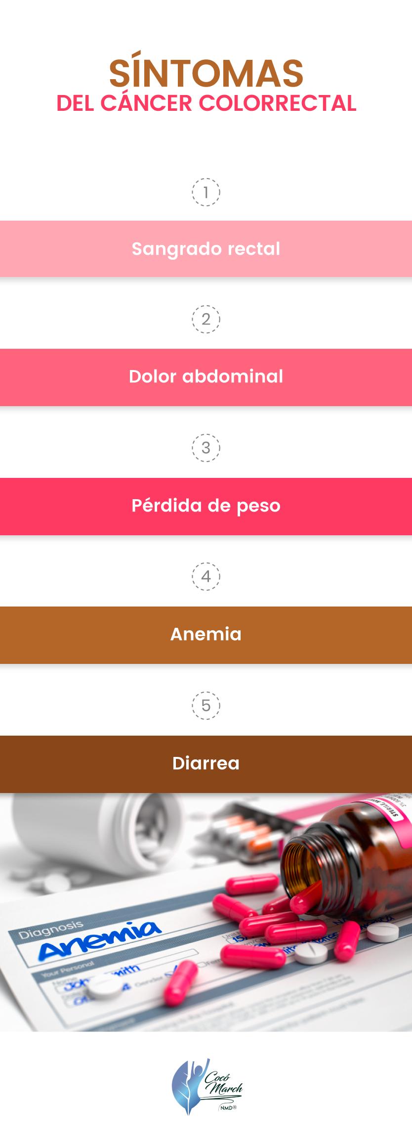 sintomas-del-cancer-colorrectal