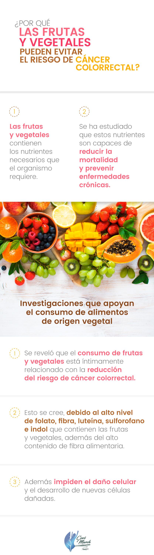 por-que-frutas-y-vegetales-pueden-prevenir-el-cancer-colorrectal