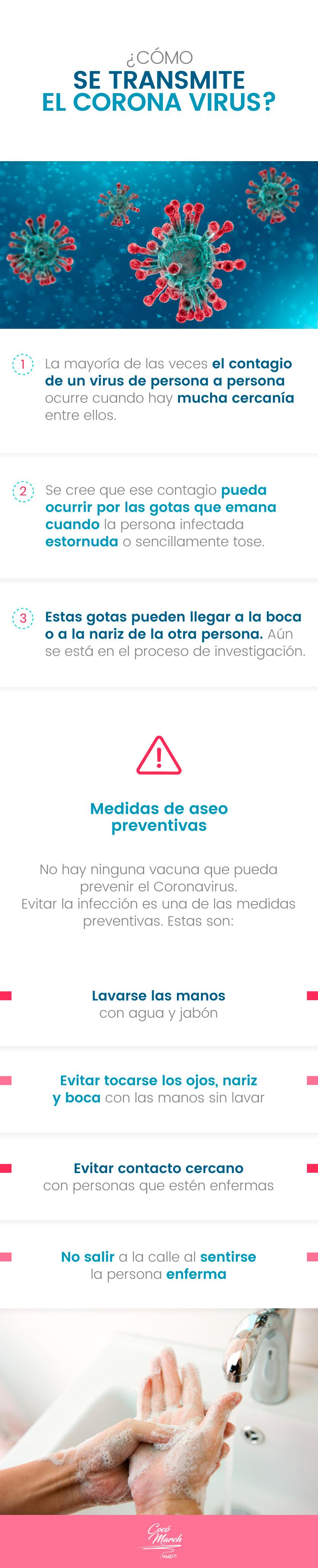 coronavirus-como-se-contagia