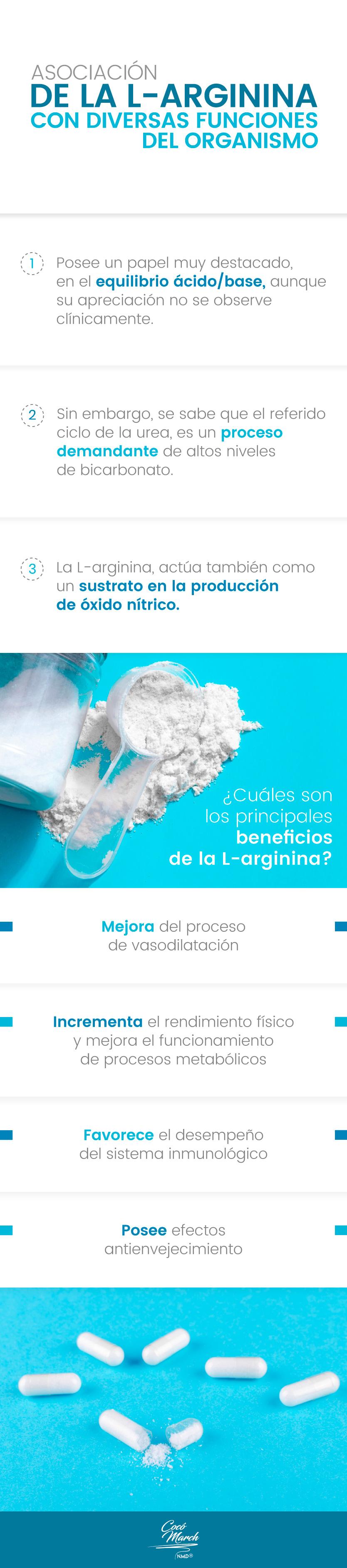 relacion-de-la-l-arginina-y-el-organismo