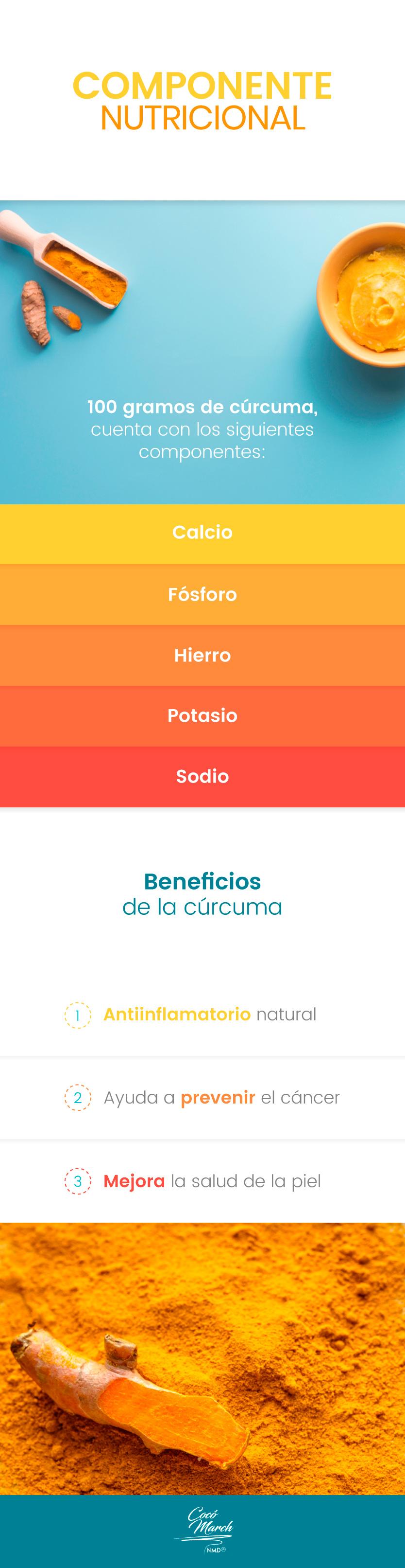 componentes-nutricionales-de-la-curcuma