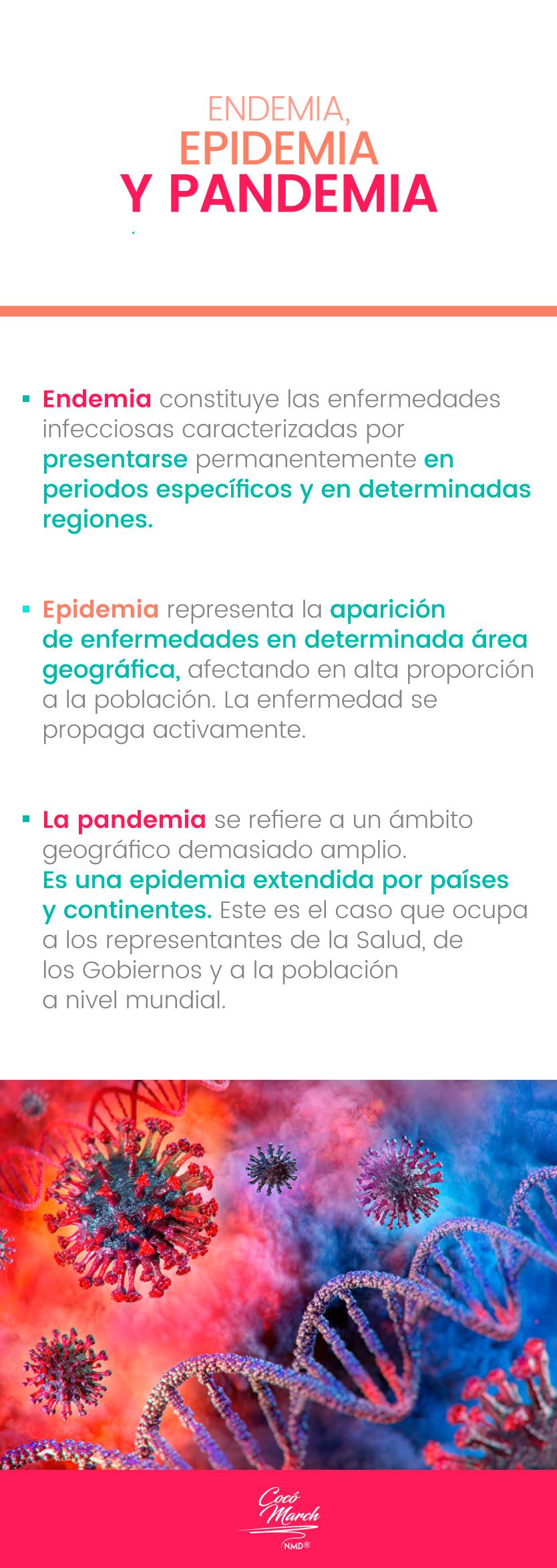 endemia-epidemia-pandemia