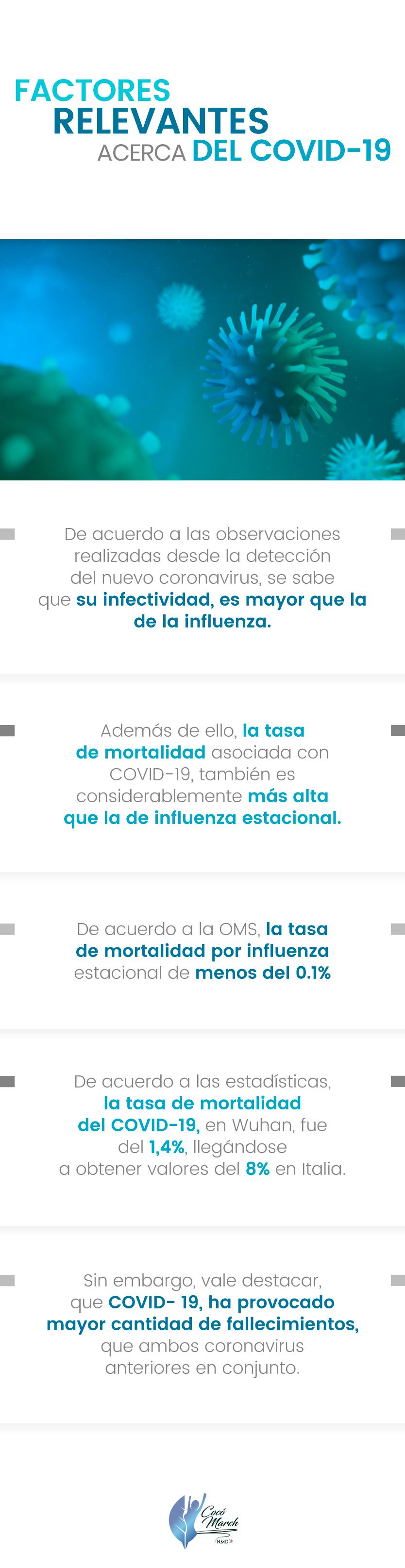 factores-relevantes-del-covid-19