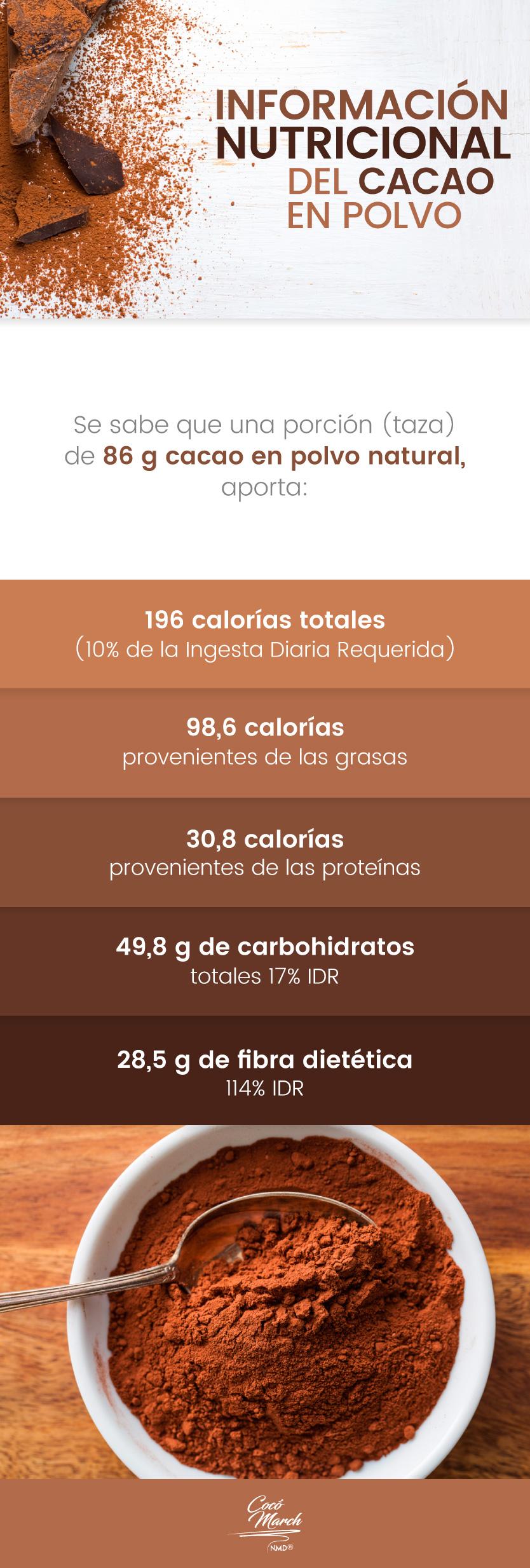 informacion-nutricional-del-cacao