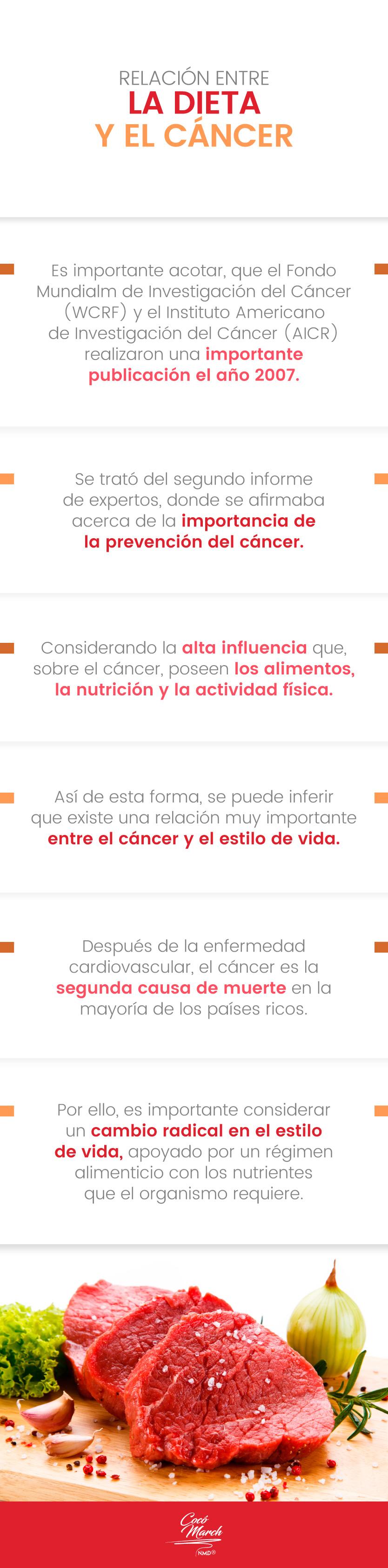 relacion-entre-dieta-y-cancer