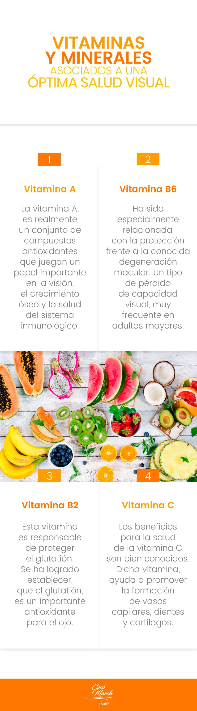 vitaminas-y-minerales-para-la-salud-de-los-ojos