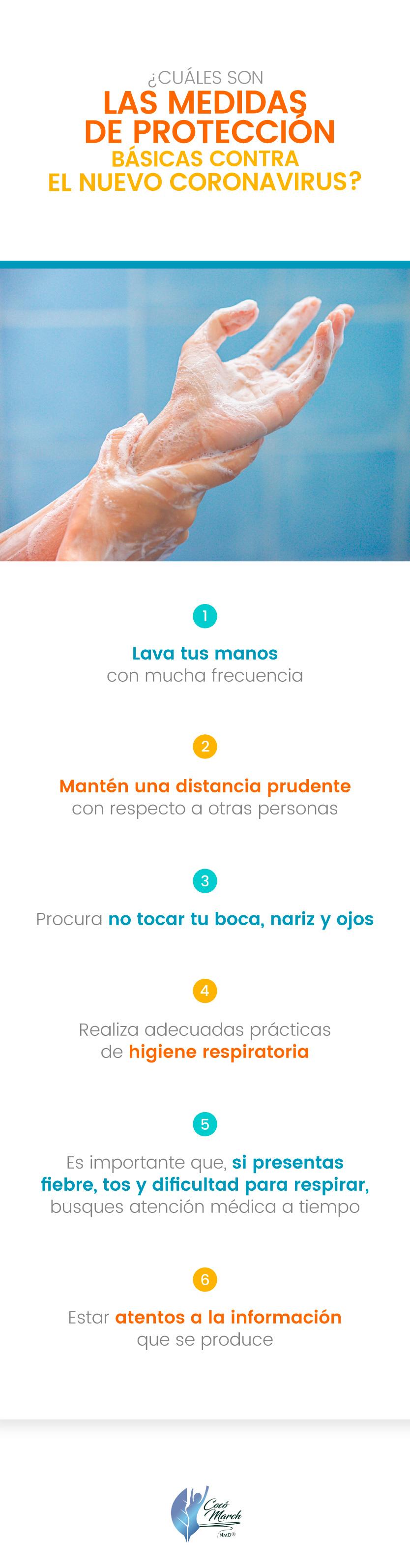 medidas-de-proteccion-basica-del-coronavirus