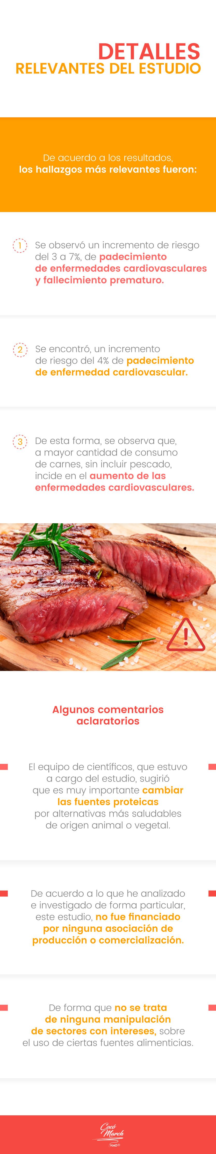 carne-roja-detalles-del-estudio