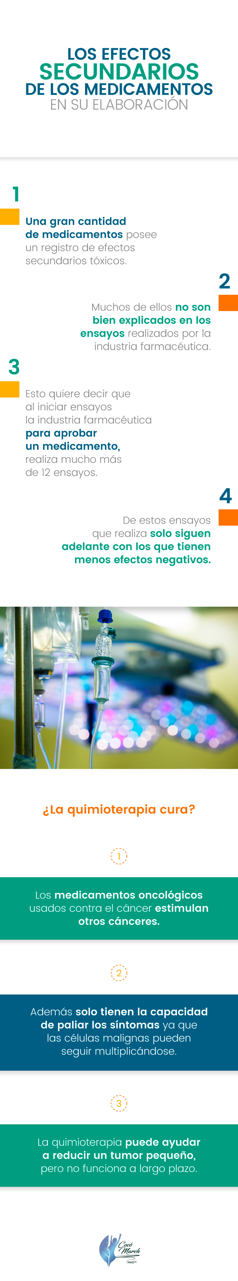 efectos-secundarios-de-los-medicamentos