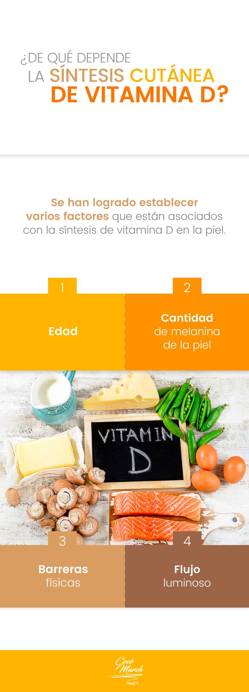 sintesis-cutanea-de-la-vitamina-d