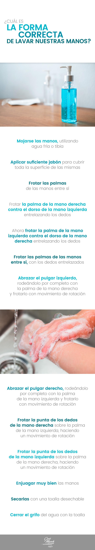 formas-correctas-de-lavar-las-manos
