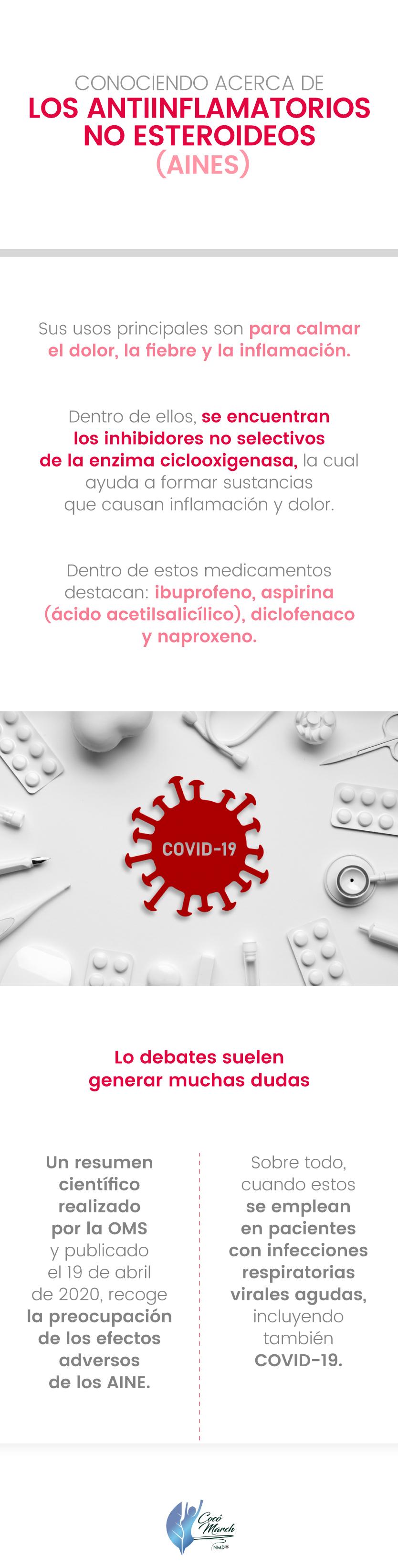 antiinflamatorios-no-esteroideos